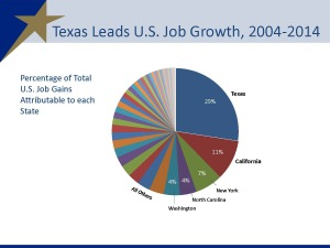 Pages from texas jobs_Page_2